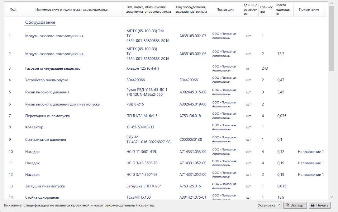 Спецификация оборудования и материалов